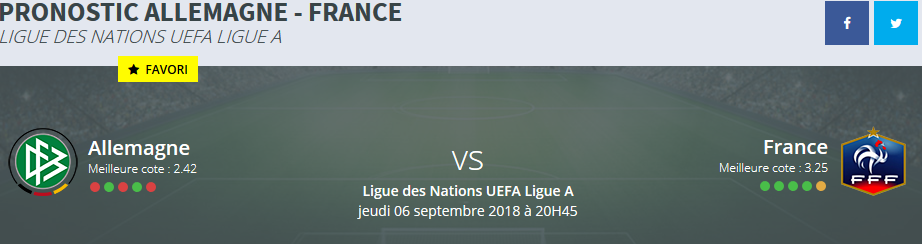 Pronostics Ligue des Nations